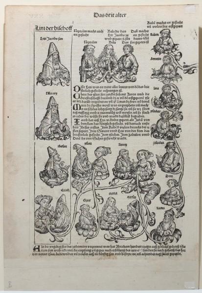 Blatt 25 aus der (dt.) Schedelschen Weltchronik 1493